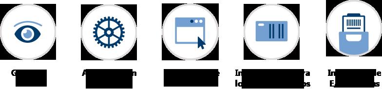 Guía por visión | Alimentación de piezas | Generador de interfaz gráfica de usuario | Instrucciones para los complementos | Interfaces de E/S Fieldbus