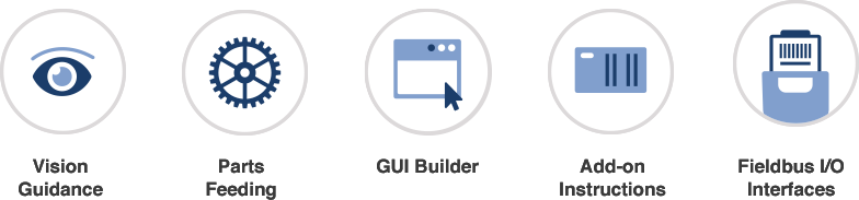 Vision Guidance | Parts Feeding | GUI Builder | Add‑on Instructions | Fieldbus I/O Interfaces