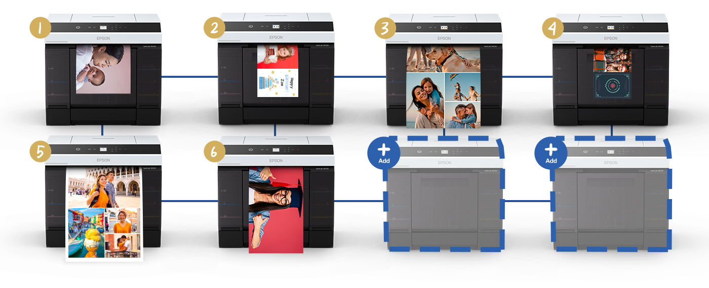 Several SureLab D1070DE printers in a line and connected with different size prints and applications.