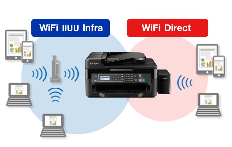 วิธีการเชื่อมต่อ WiFi สำหรับเครื่องพิมพ์แท็งค์ของ Epson